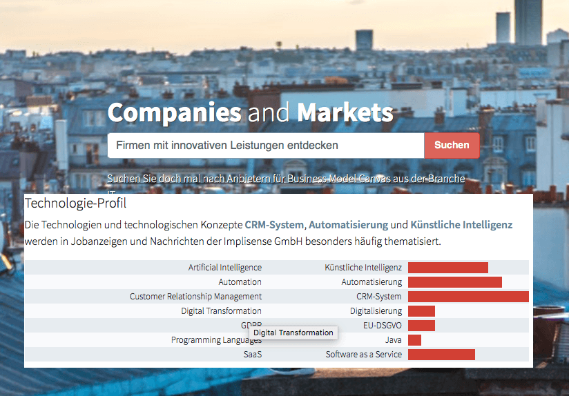 Technologie-Profil Companies and Markets